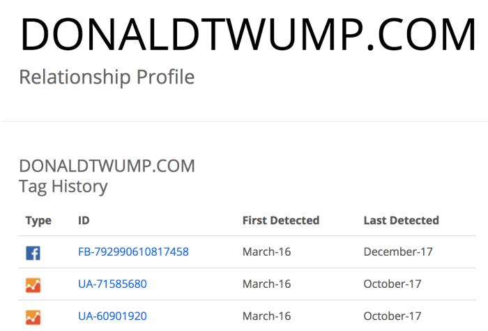 donaldtwump-BW-trackers